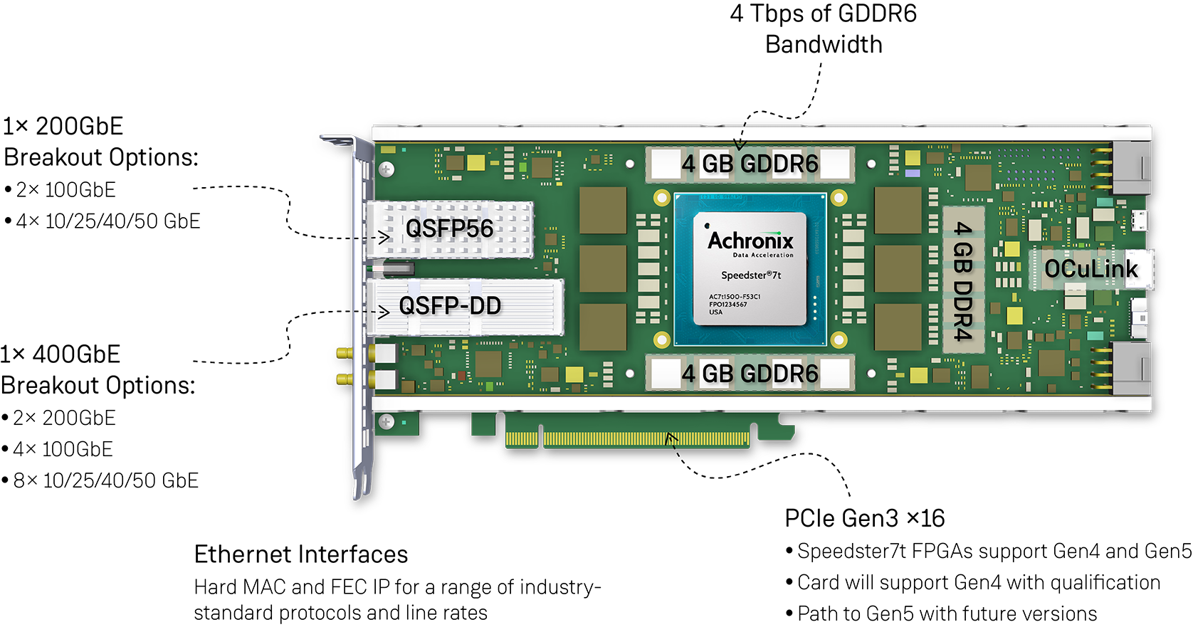VectorPath S7t-VG6 Accelerator Card